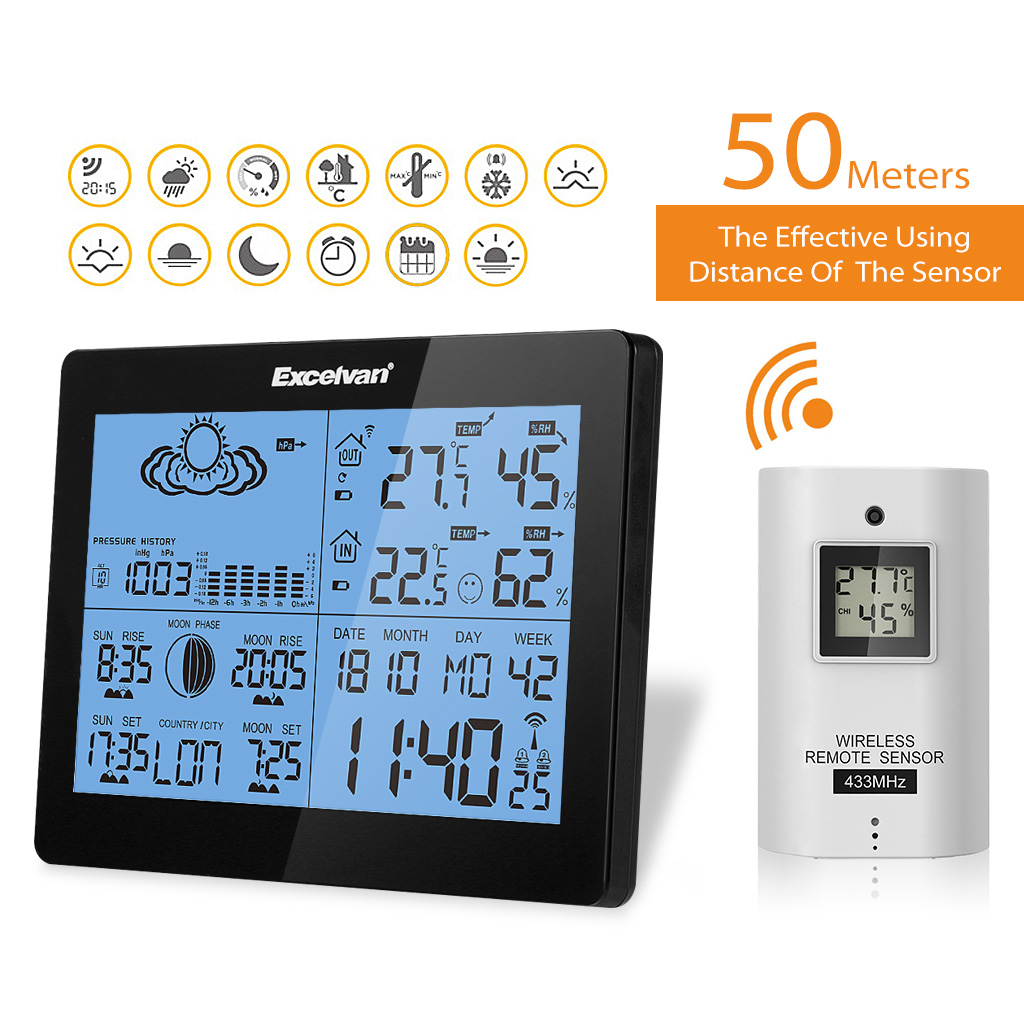 Excelvan weather station user manual wh1281 issues
