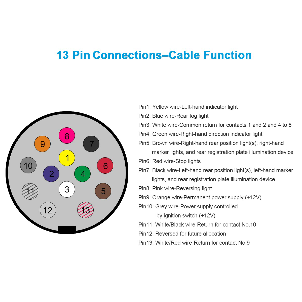 Uk Caravan Plug Wiring Solutions Diagram For 13 Pin