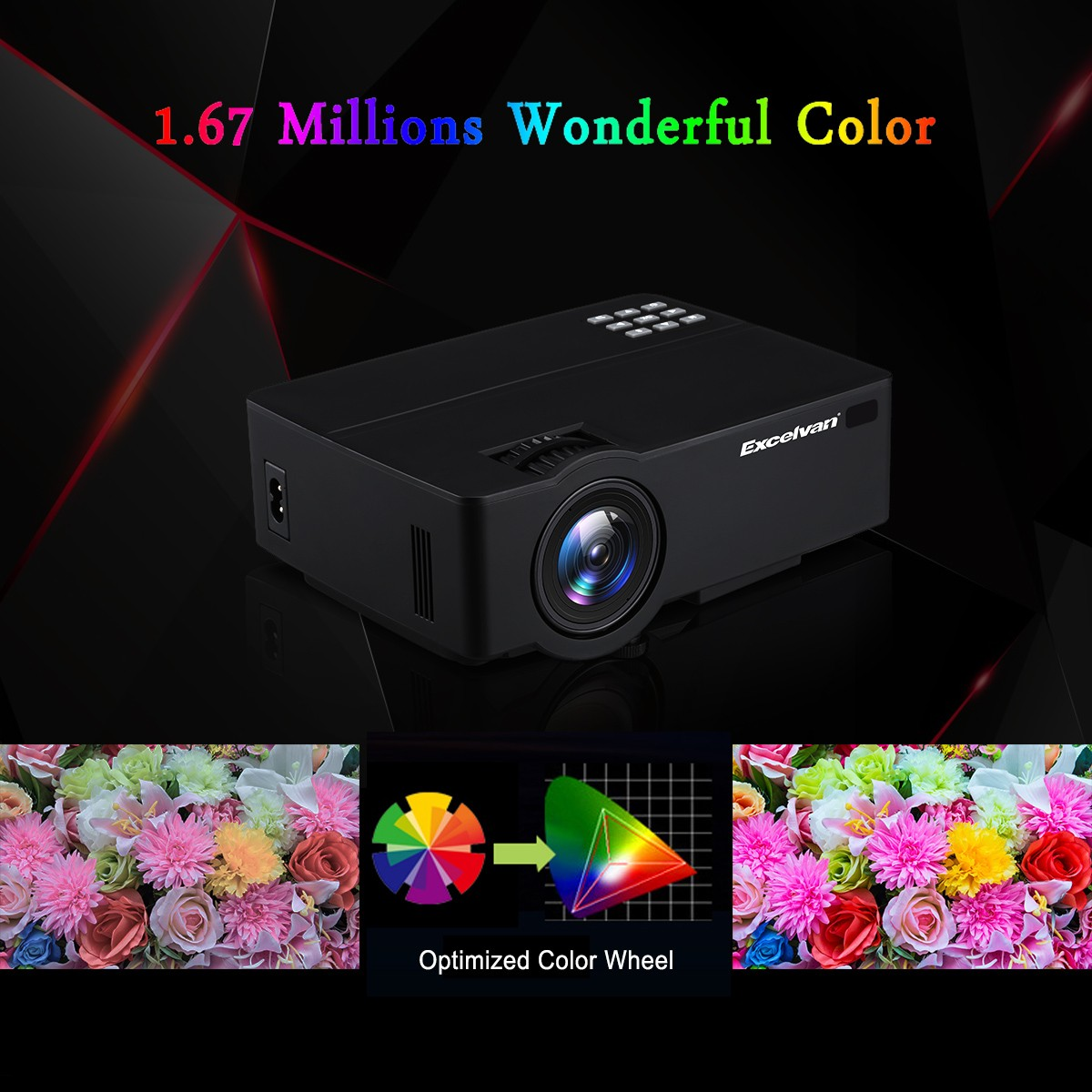 3600LMS FHD 1080P 4K Video Android 6.1 Projector HDMI USB AV VGA TF Home Theater