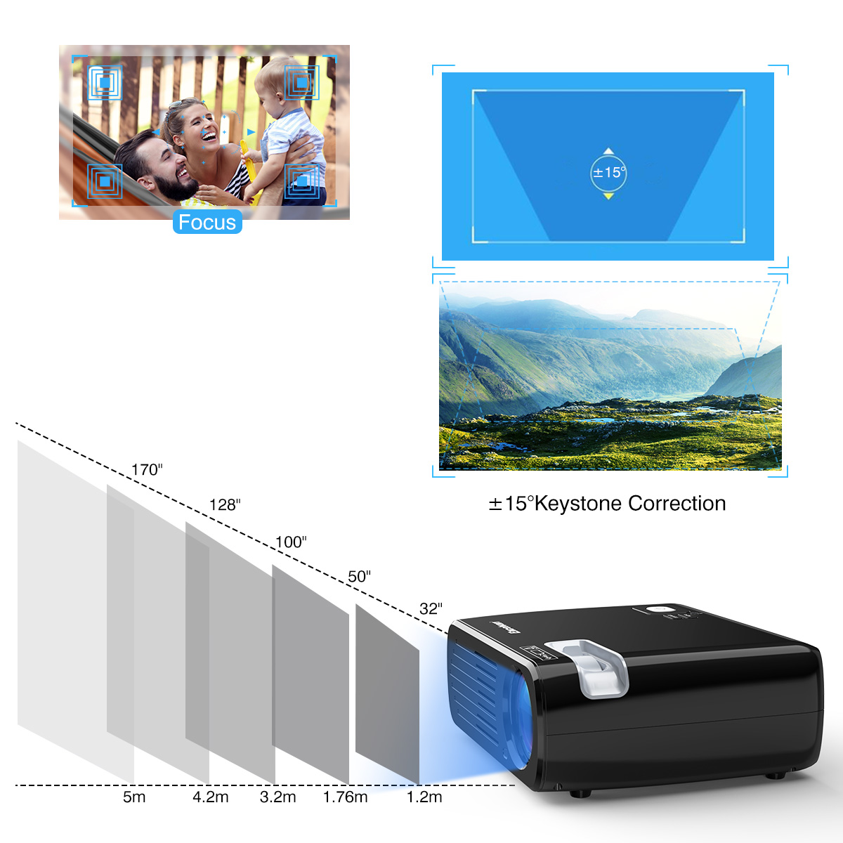 Details about 7000Lumens 1080P Full HD 3D LED LCD Micro Projector Home  Theater HDMI VGA USB US