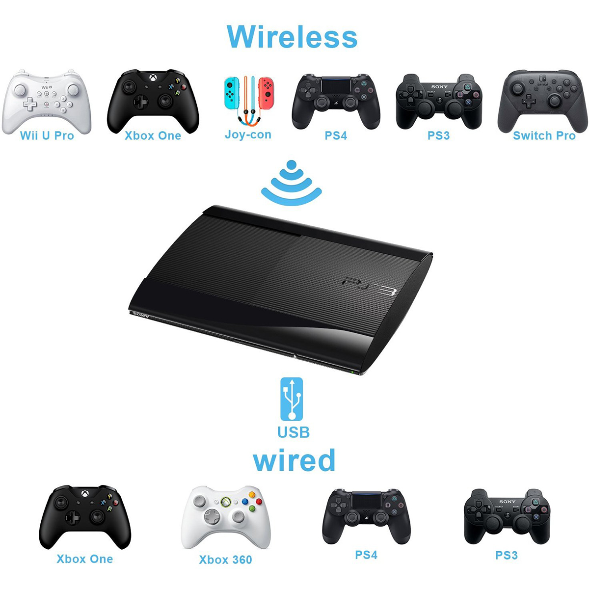 PS4 PS3 Xbox One S 360 Controller Adapter Converter For Nintendo ...