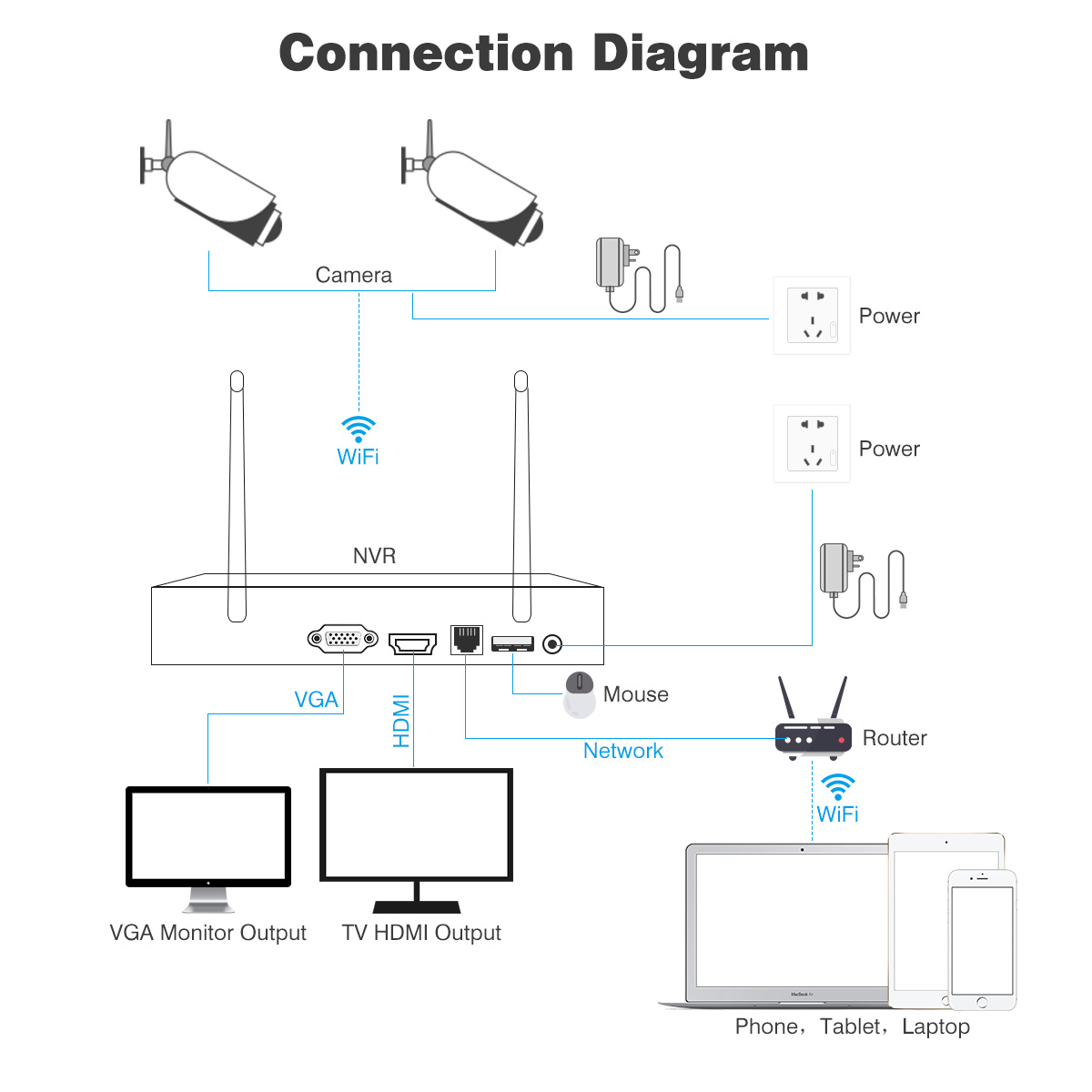 wireless cctv camera kit 4ch 1080p wifi hdmi dvr outdoor home ip security system