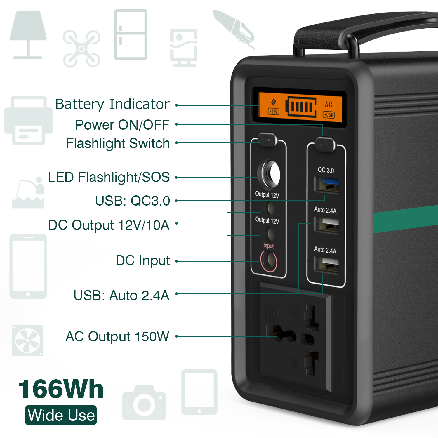 Beaudens 166wh Portable Power Solar Generator Station Ac